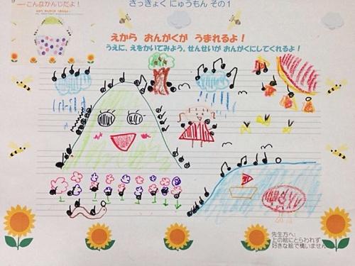 絵→曲画像1